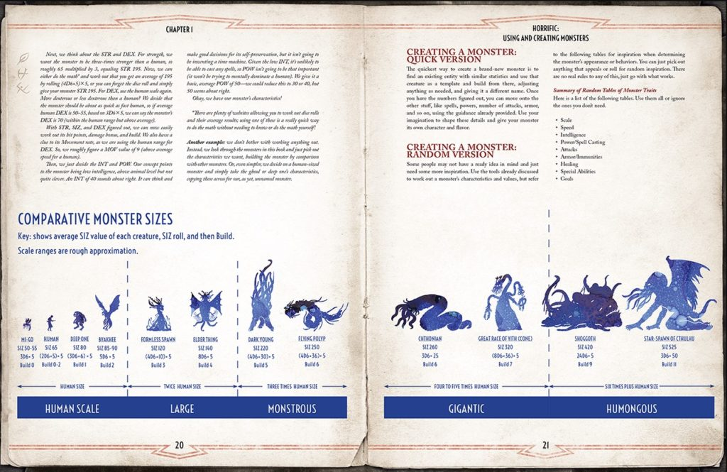 Call Of Cthulhu Malleus Monstrorum Pictures In The Wild Manual Guide